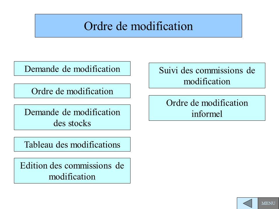 Ordre de modification Demande de modification
