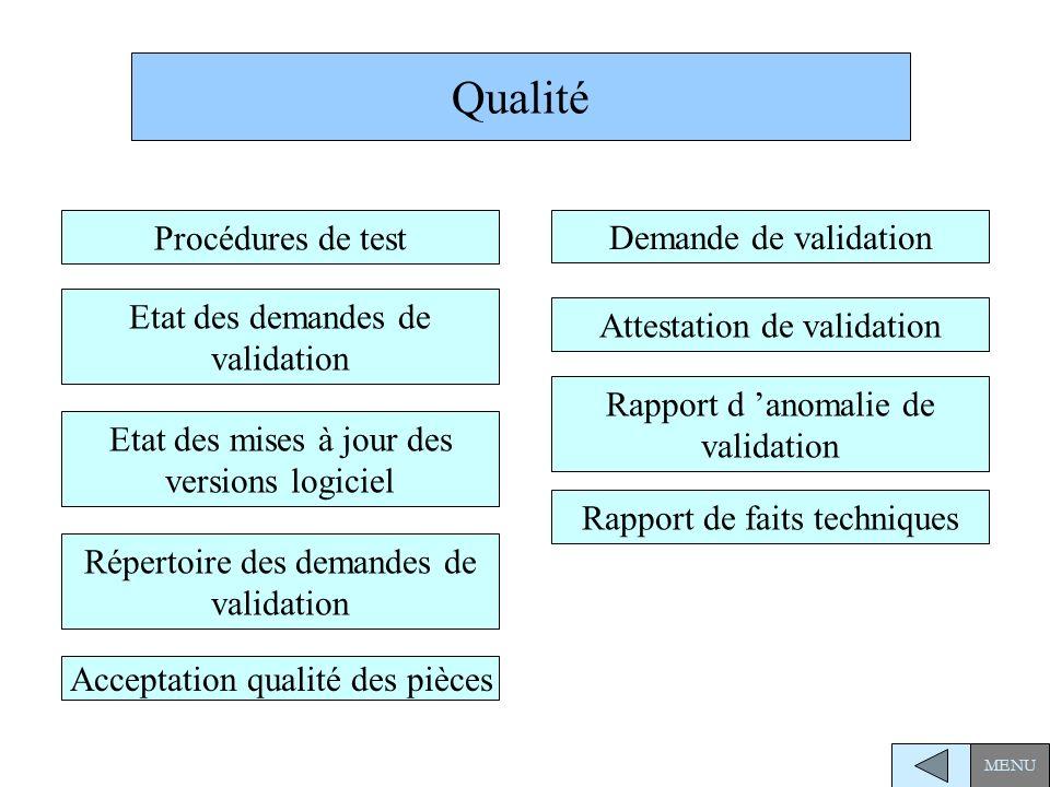 Qualité Procédures de test Demande de validation