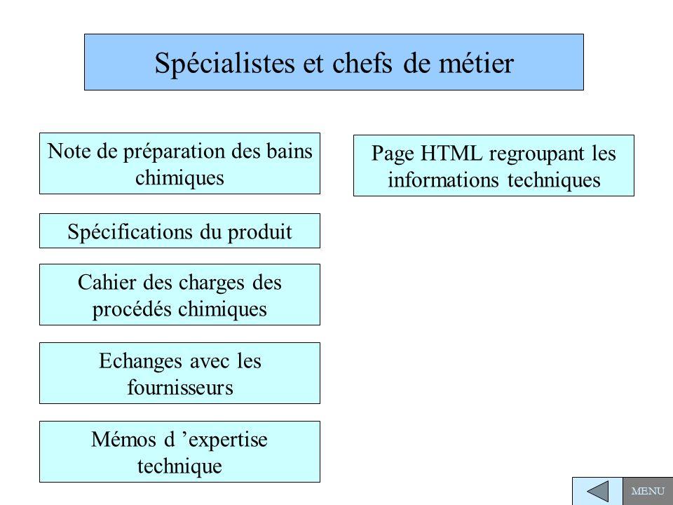 Spécialistes et chefs de métier