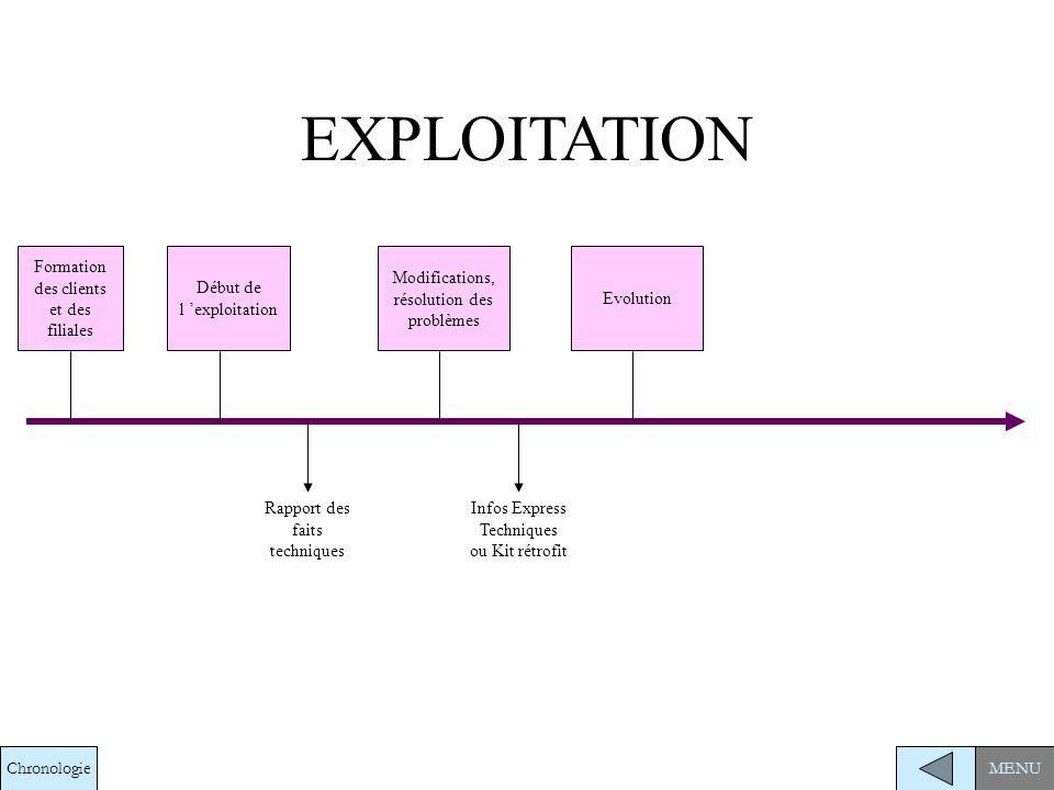 EXPLOITATION Formation des clients et des filiales