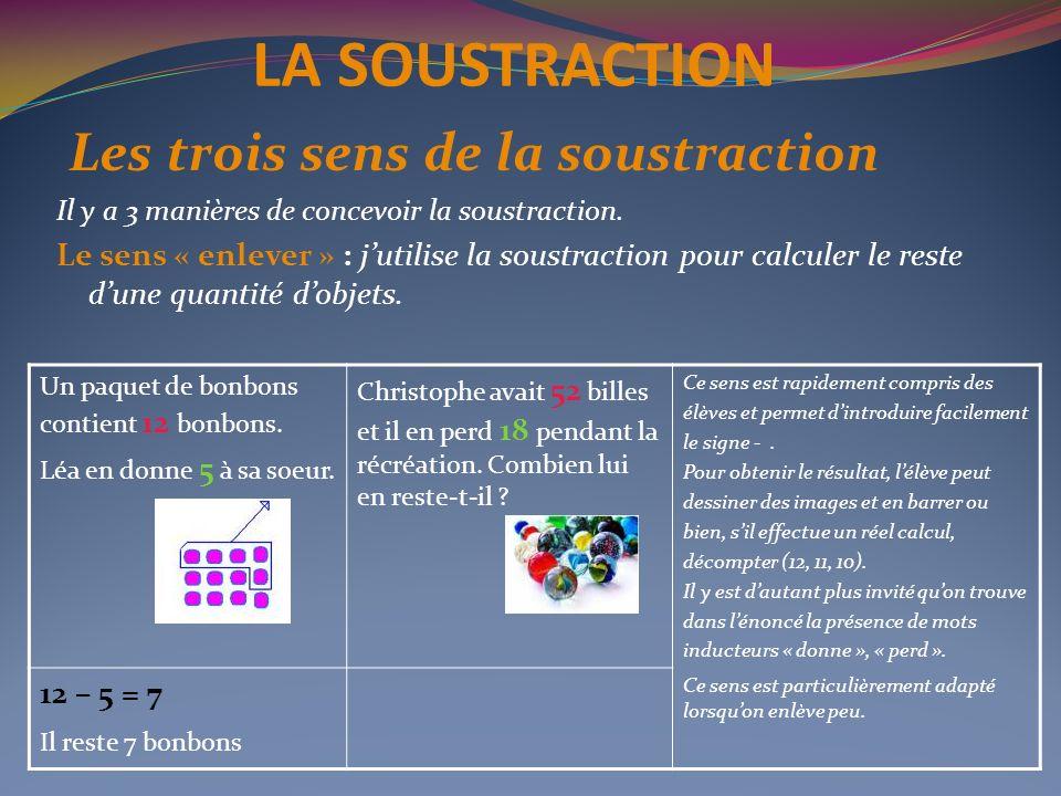 LA SOUSTRACTION Les trois sens de la soustraction