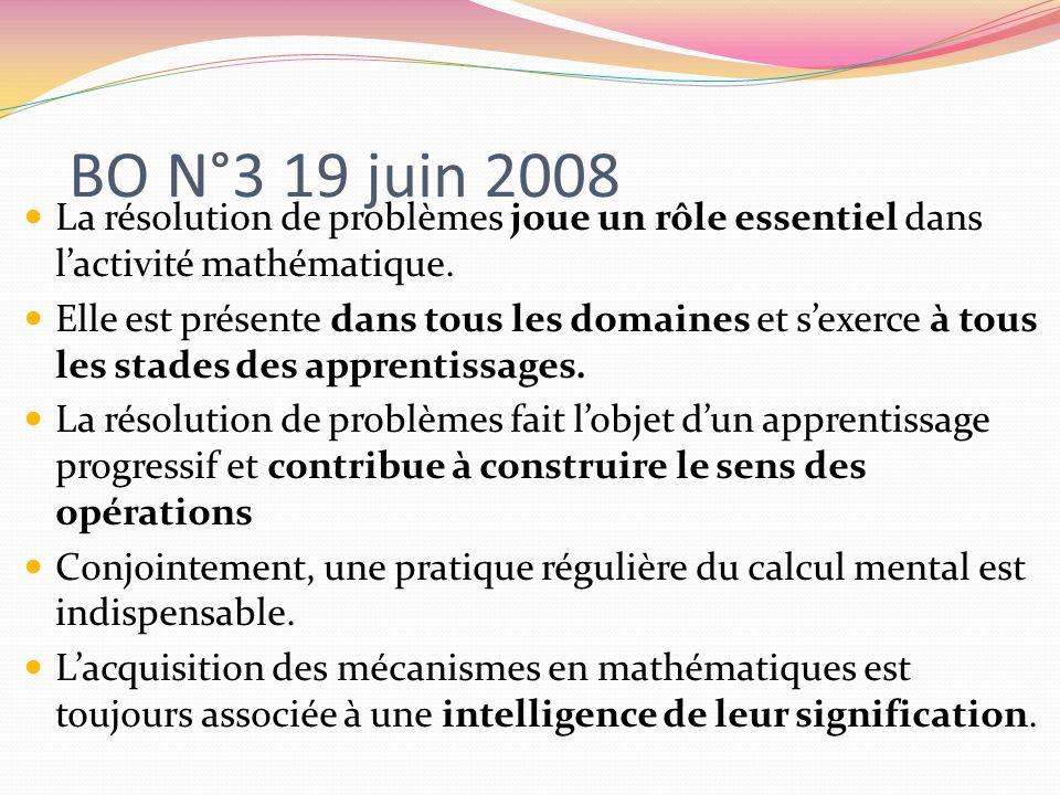 BO N°3 19 juin 2008 La résolution de problèmes joue un rôle essentiel dans l'activité mathématique.