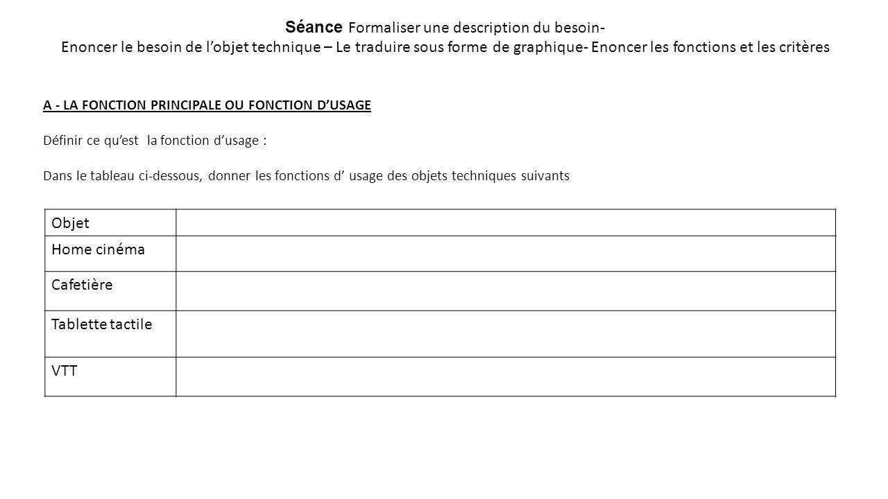 Séance Formaliser une description du besoin- Enoncer le besoin de l'objet technique – Le traduire sous forme de graphique- Enoncer les fonctions et les critères
