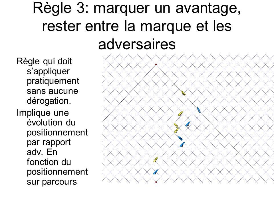 Règle 3: marquer un avantage, rester entre la marque et les adversaires