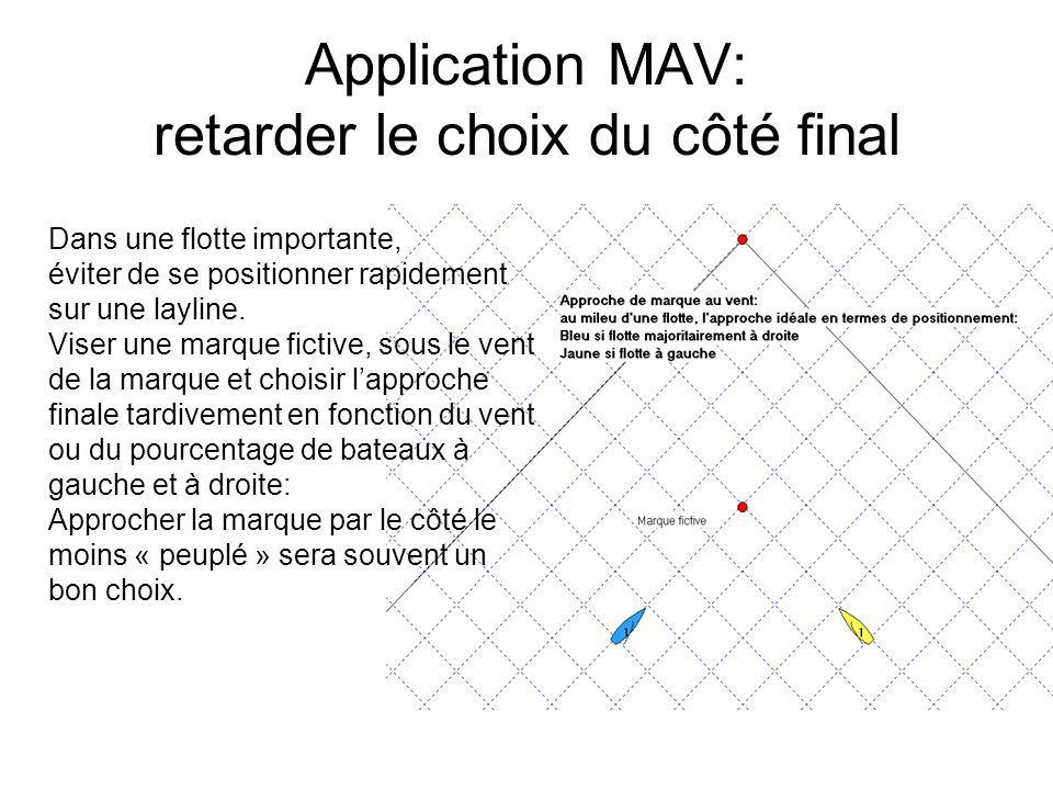 Application MAV: retarder le choix du côté final