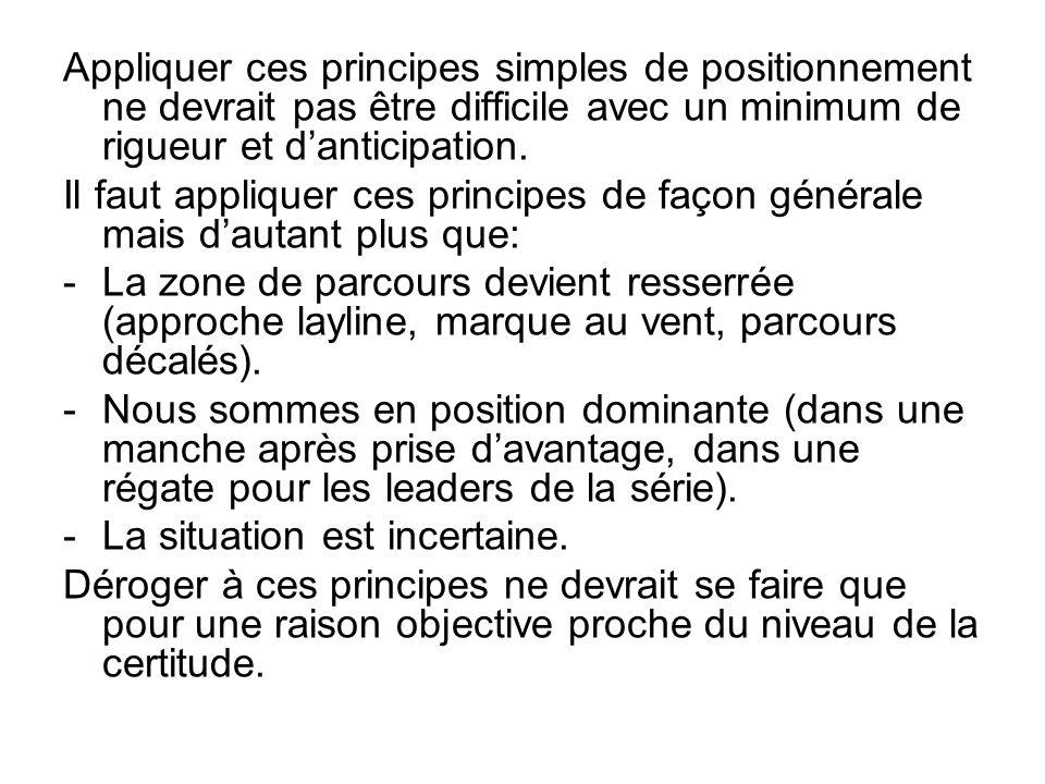 Appliquer ces principes simples de positionnement ne devrait pas être difficile avec un minimum de rigueur et d'anticipation.