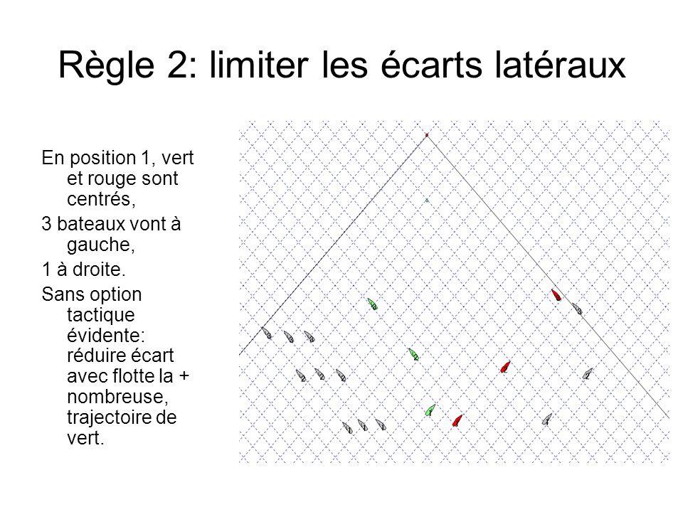 Règle 2: limiter les écarts latéraux