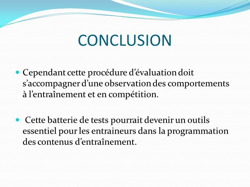 CONCLUSION Cependant cette procédure d'évaluation doit s'accompagner d'une observation des comportements à l'entraînement et en compétition.