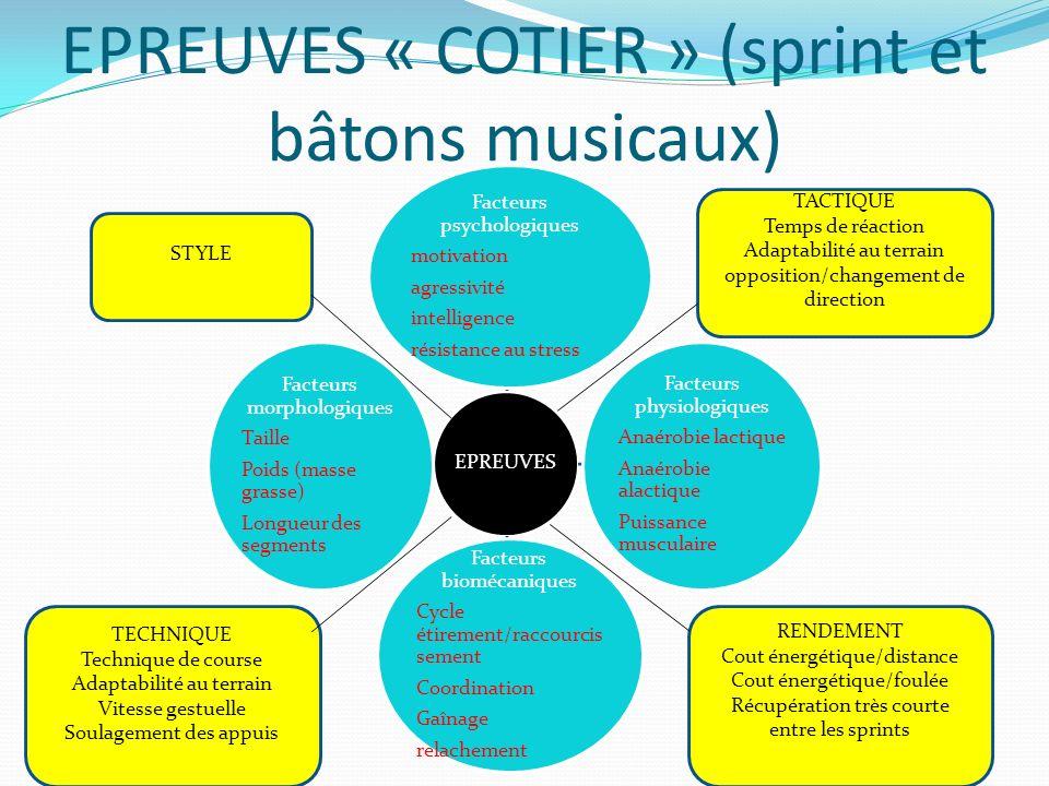 EPREUVES « COTIER » (sprint et bâtons musicaux)