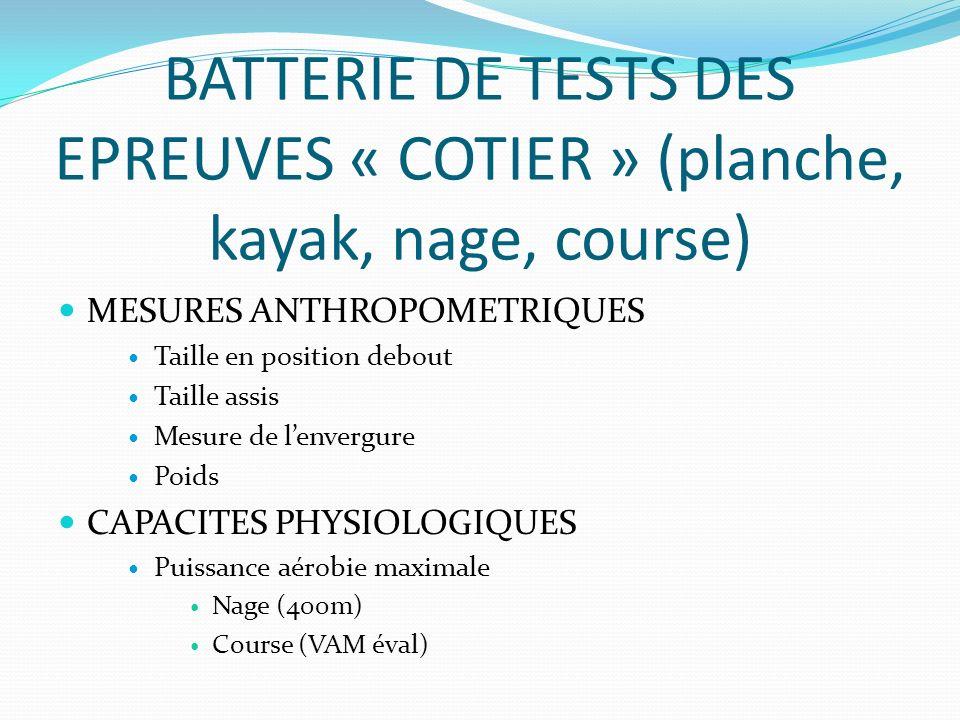 BATTERIE DE TESTS DES EPREUVES « COTIER » (planche, kayak, nage, course)