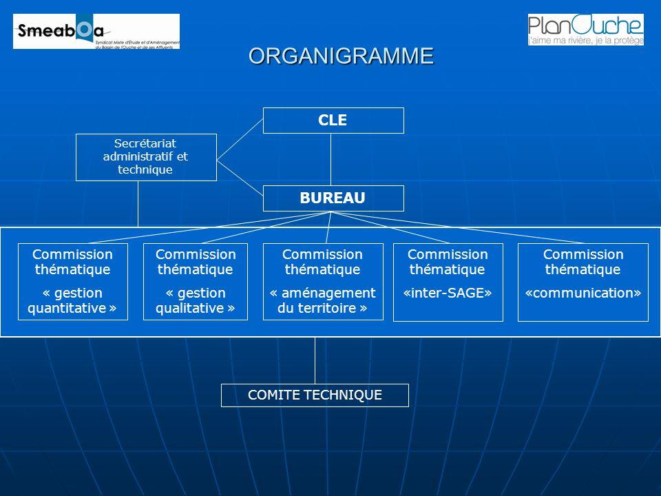 ORGANIGRAMME CLE BUREAU Commission thématique « gestion quantitative »