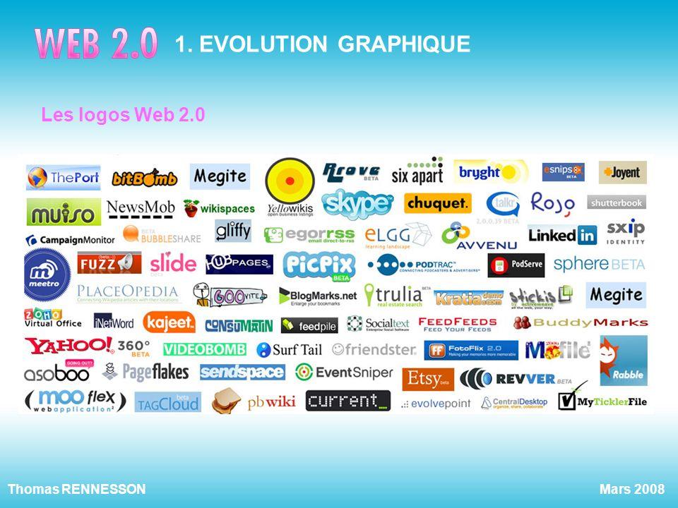 1. EVOLUTION GRAPHIQUE Les logos Web 2.0