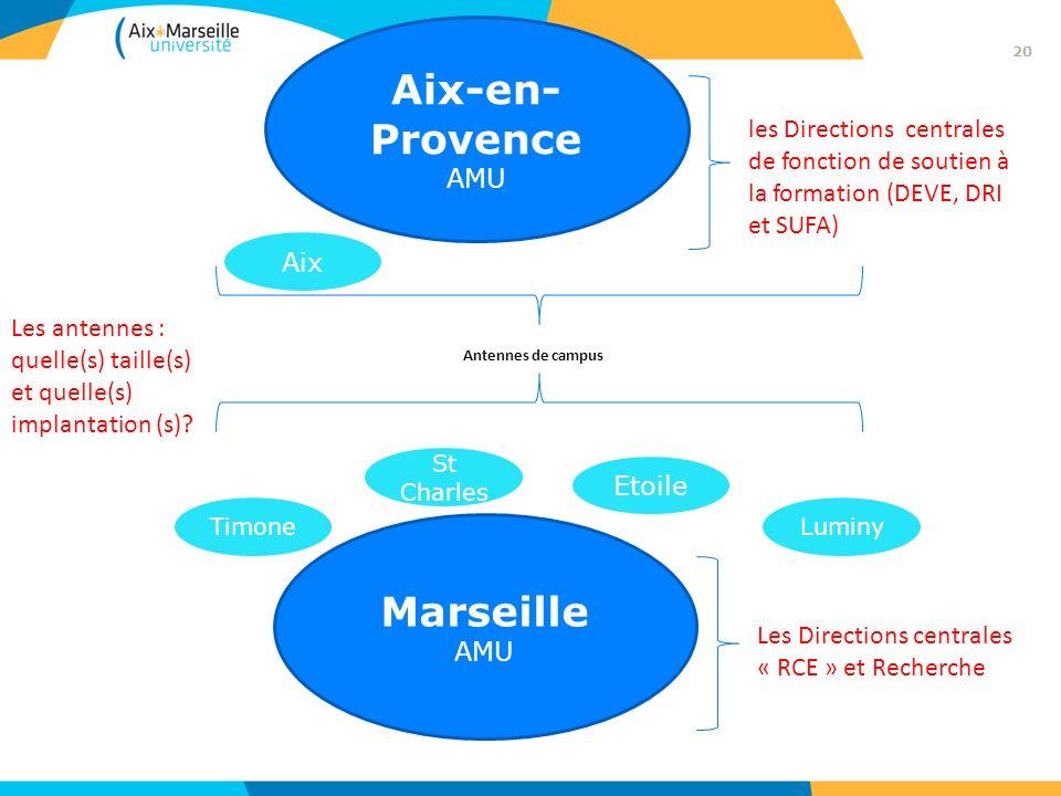 Aix-en-Provence Marseille