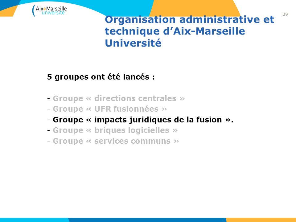 Organisation administrative et technique d'Aix-Marseille Université
