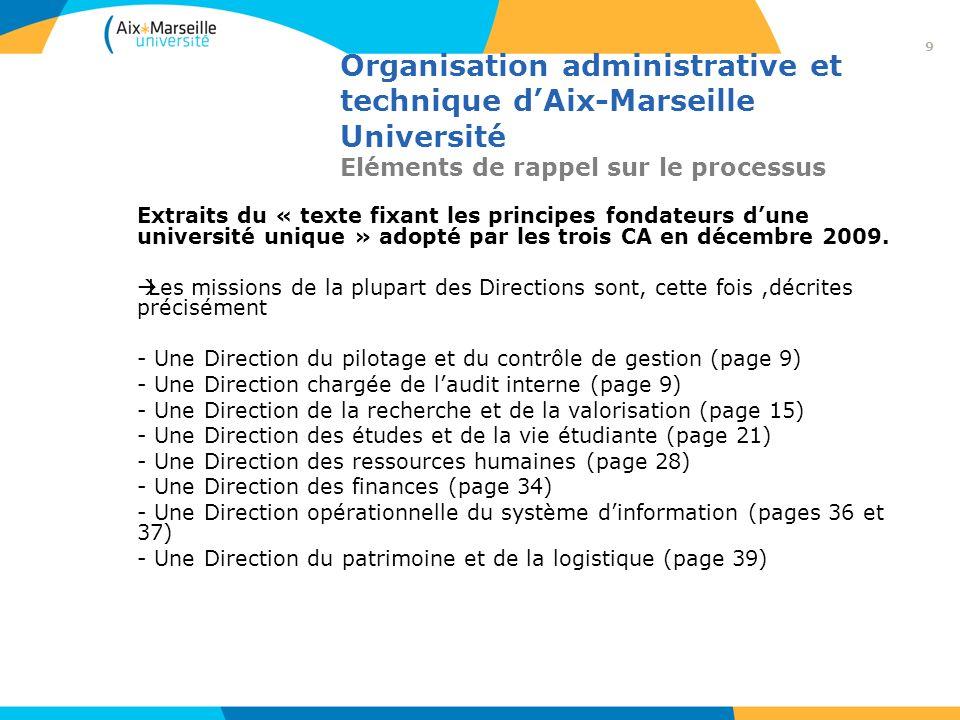 Organisation administrative et technique d'Aix-Marseille Université Eléments de rappel sur le processus