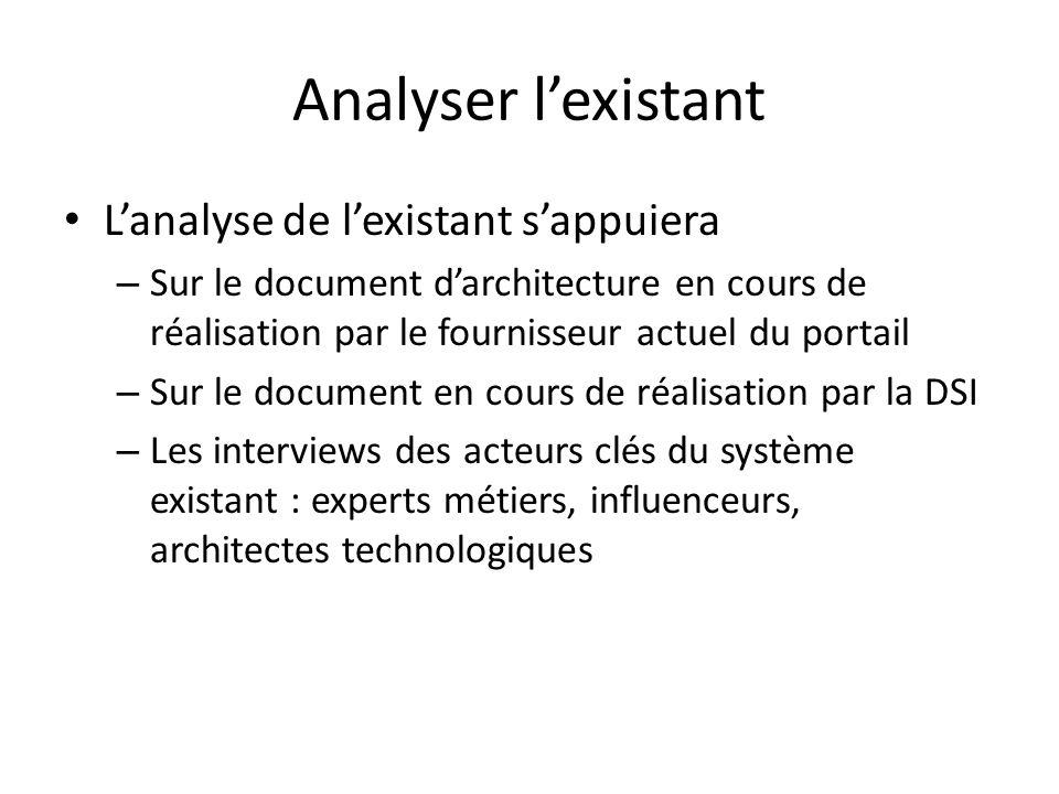 Analyser l'existant L'analyse de l'existant s'appuiera