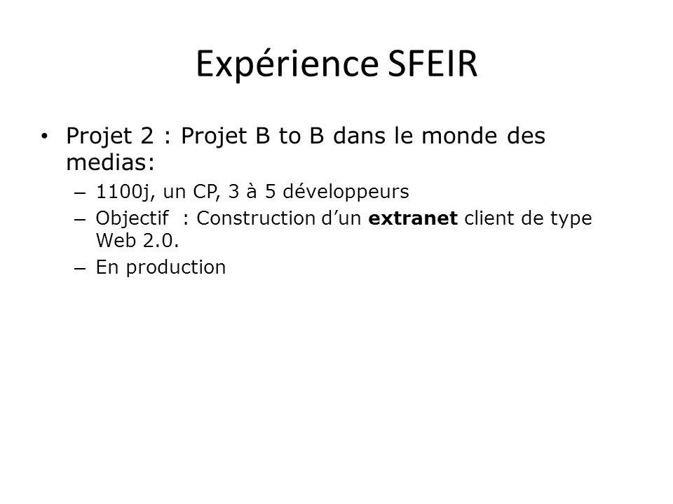 Expérience SFEIR Projet 2 : Projet B to B dans le monde des medias: