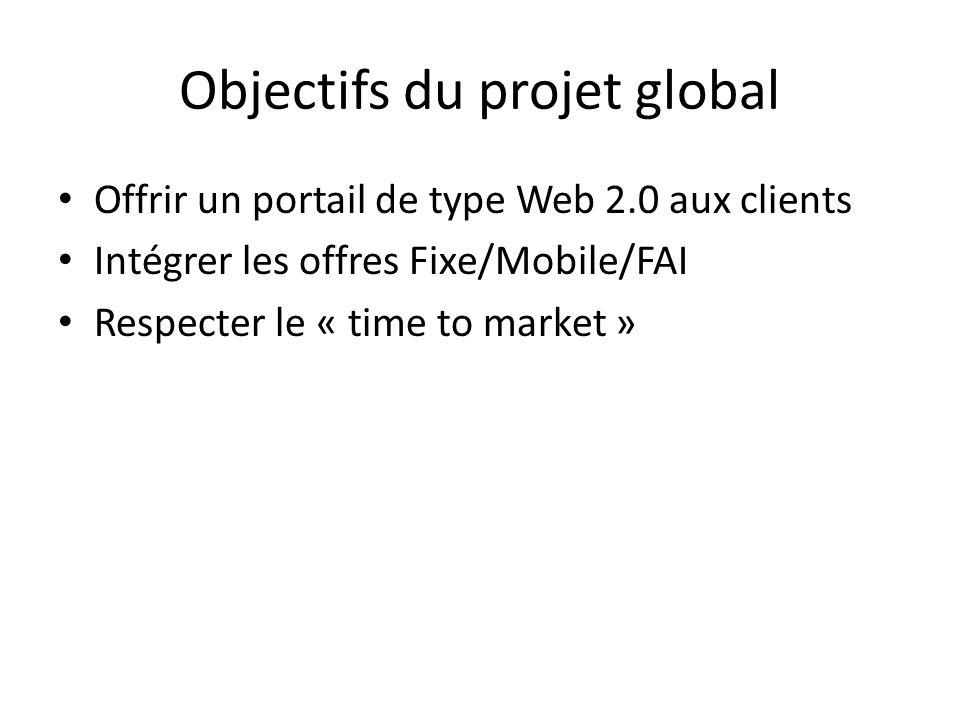 Objectifs du projet global