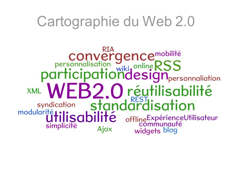 Cartographie du Web 2.0
