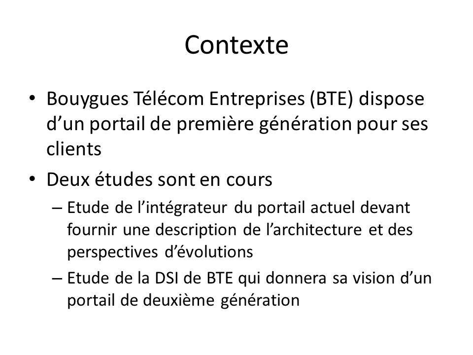 Contexte Bouygues Télécom Entreprises (BTE) dispose d'un portail de première génération pour ses clients.