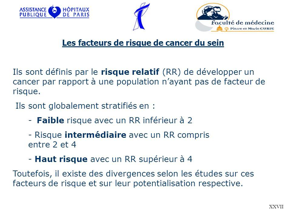 Les facteurs de risque de cancer du sein