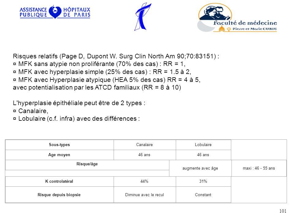 Risques relatifs (Page D, Dupont W