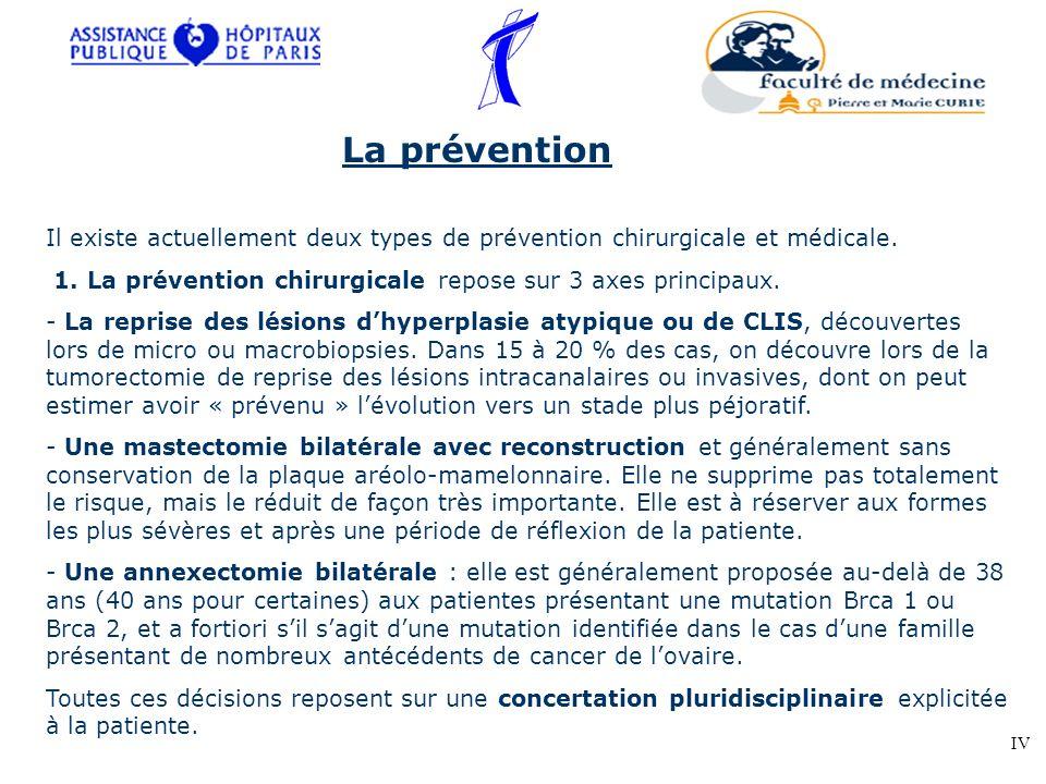 La prévention Il existe actuellement deux types de prévention chirurgicale et médicale. 1. La prévention chirurgicale repose sur 3 axes principaux.