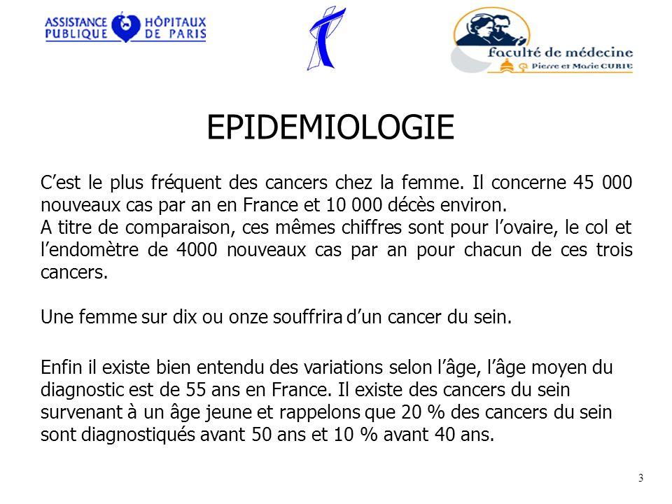 EPIDEMIOLOGIE C'est le plus fréquent des cancers chez la femme. Il concerne 45 000 nouveaux cas par an en France et 10 000 décès environ.