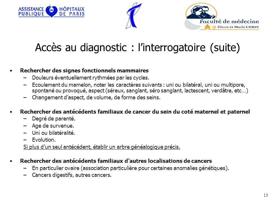 Accès au diagnostic : l'interrogatoire (suite)