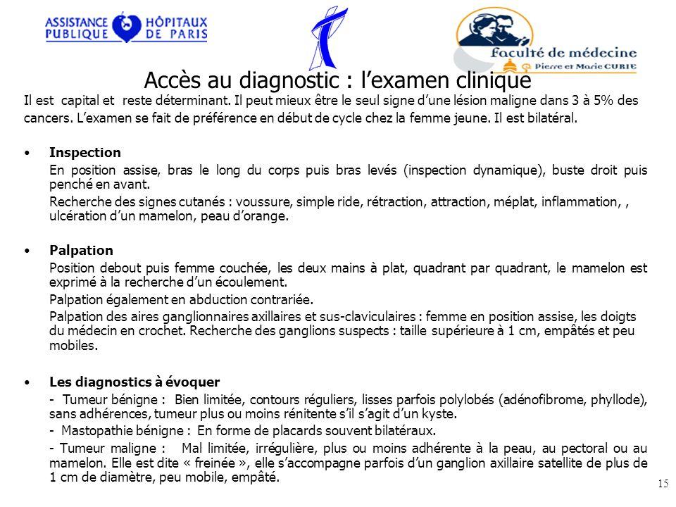 Accès au diagnostic : l'examen clinique