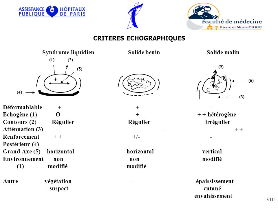 CRITERES ECHOGRAPHIQUES