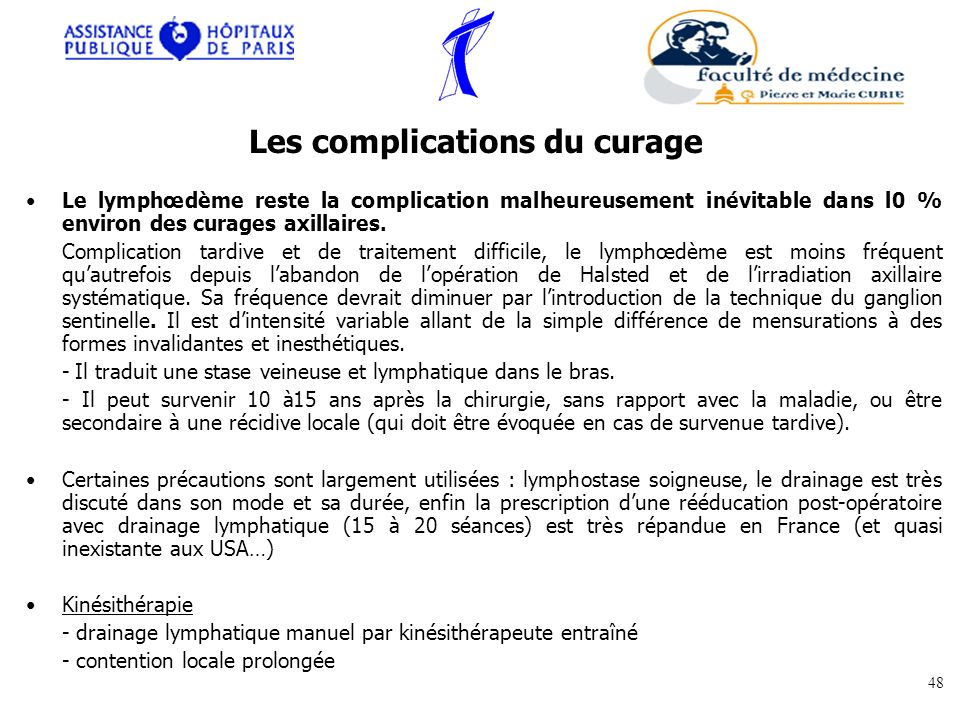 Les complications du curage