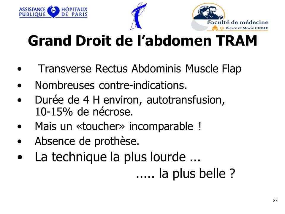 Grand Droit de l'abdomen TRAM