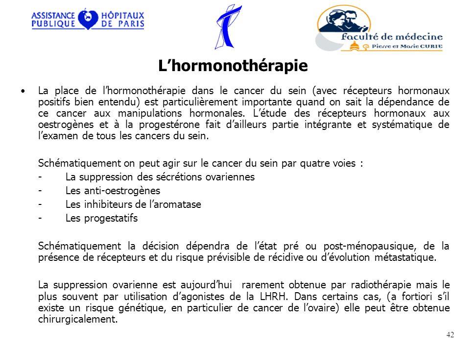 L'hormonothérapie