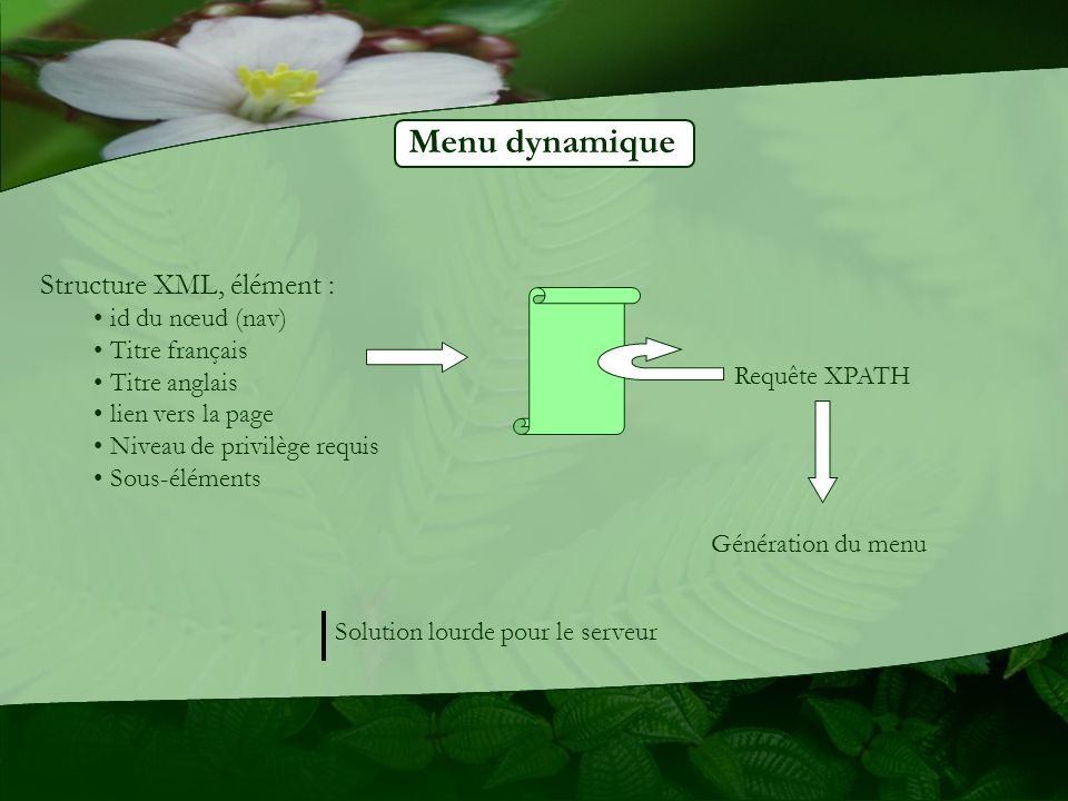 Menu dynamique Structure XML, élément : id du nœud (nav)