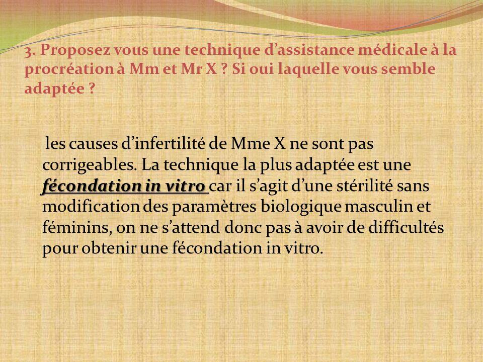 3. Proposez vous une technique d'assistance médicale à la procréation à Mm et Mr X Si oui laquelle vous semble adaptée