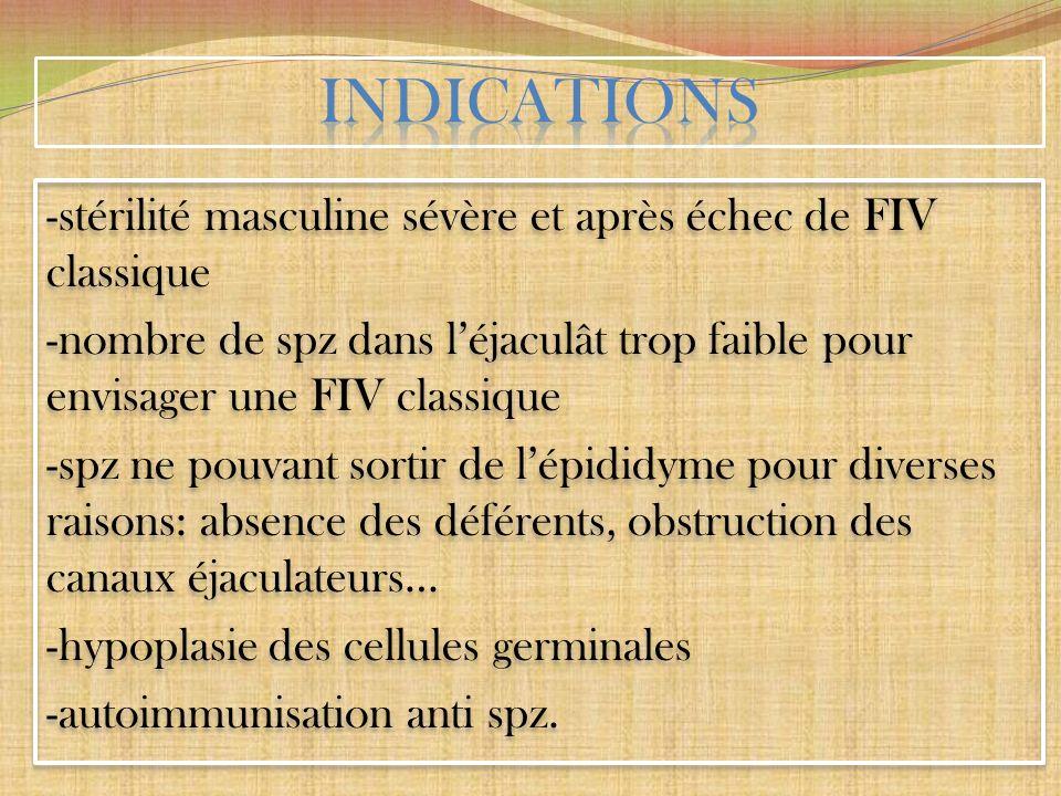 indications -stérilité masculine sévère et après échec de FIV classique. -nombre de spz dans l'éjaculât trop faible pour envisager une FIV classique.