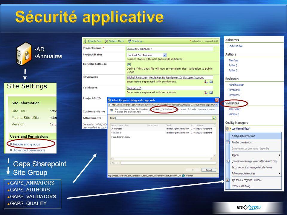 Sécurité applicative Gaps Sharepoint Site Group AD Annuaires