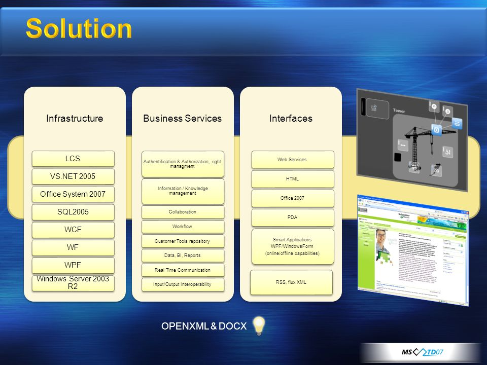 Solution Infrastructure Business Services Interfaces OPENXML & DOCX