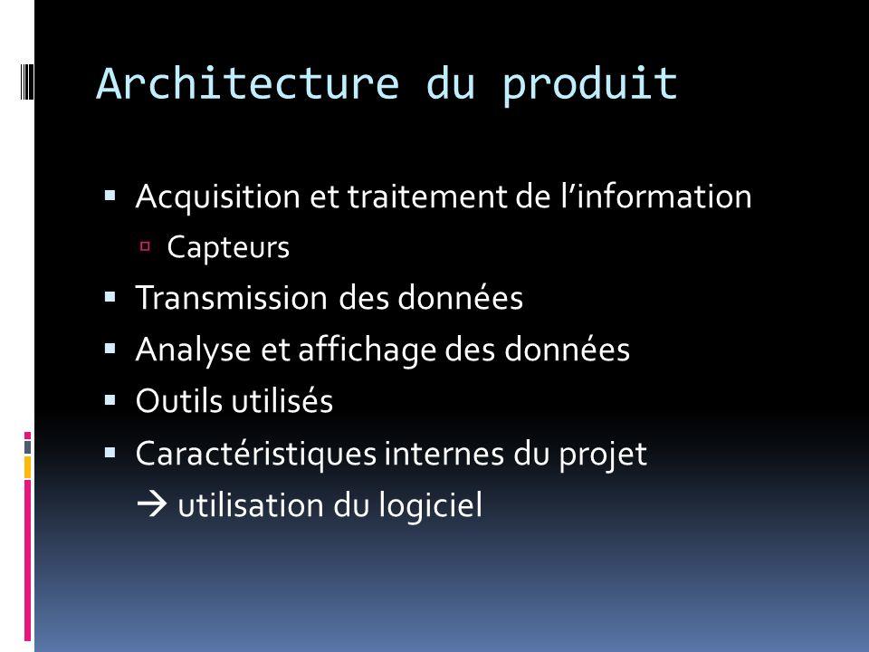 Architecture du produit