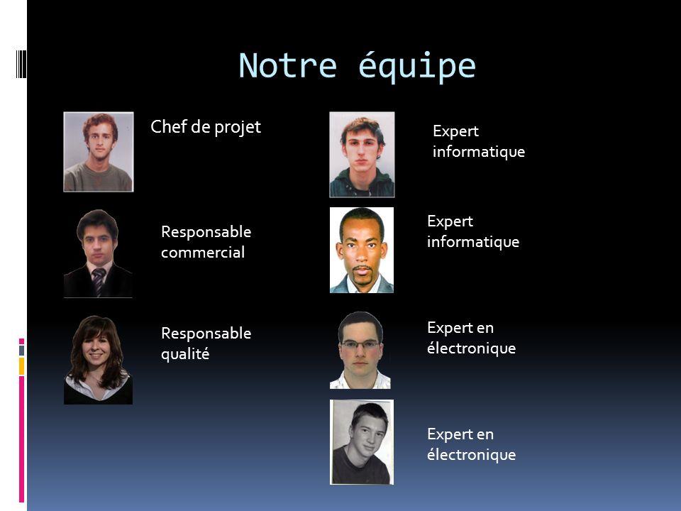 Notre équipe Chef de projet Expert informatique Expert informatique