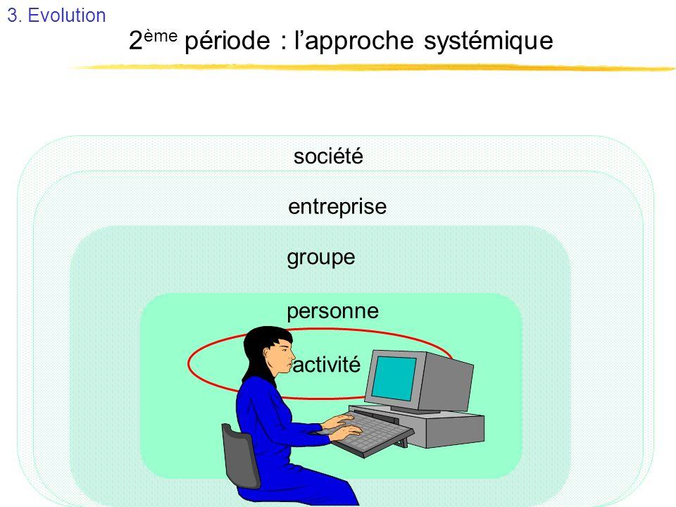 2ème période : l'approche systémique