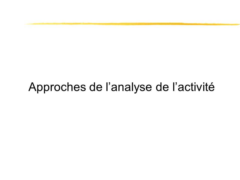 Approches de l'analyse de l'activité