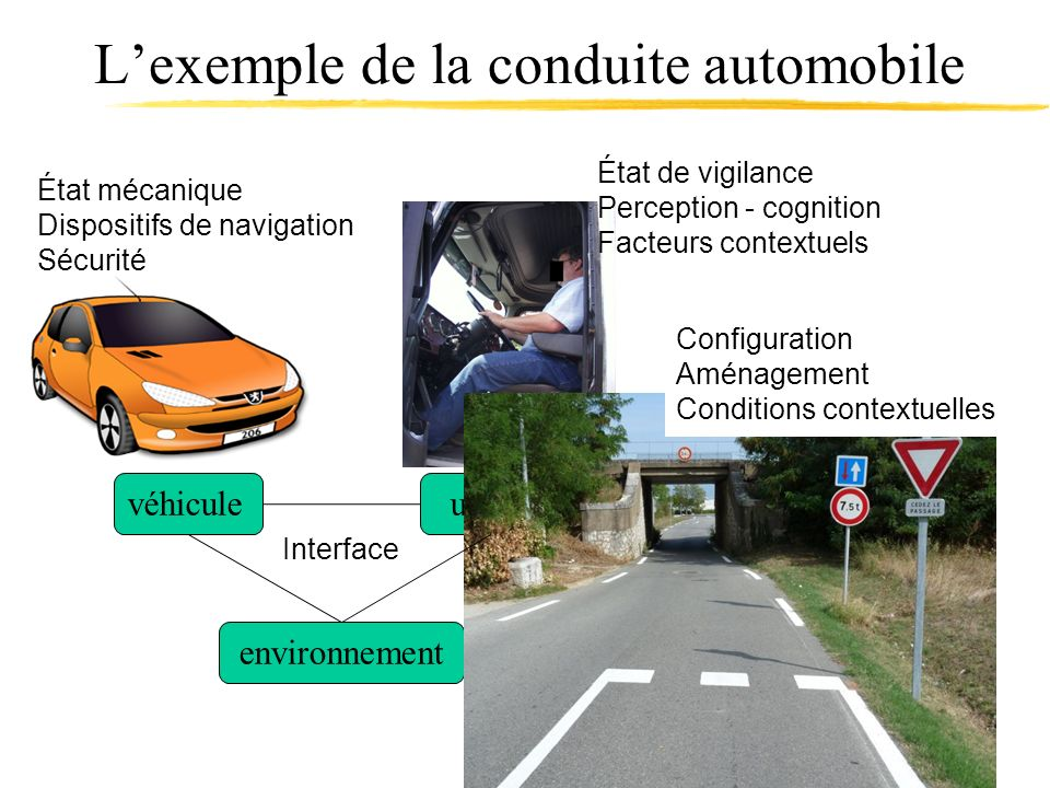 L'exemple de la conduite automobile