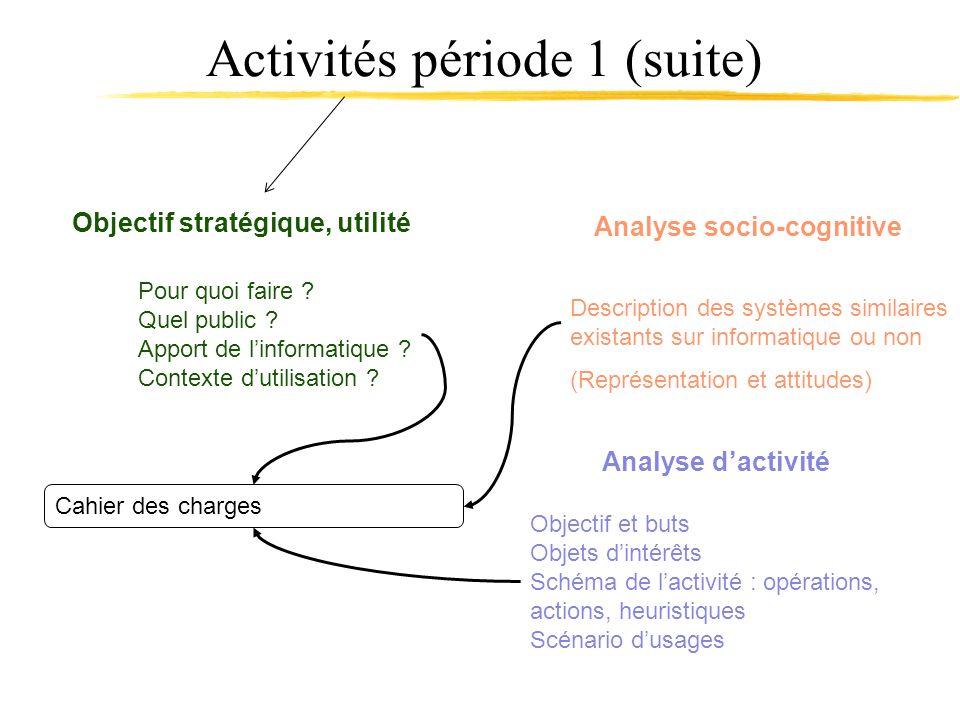 Activités période 1 (suite)