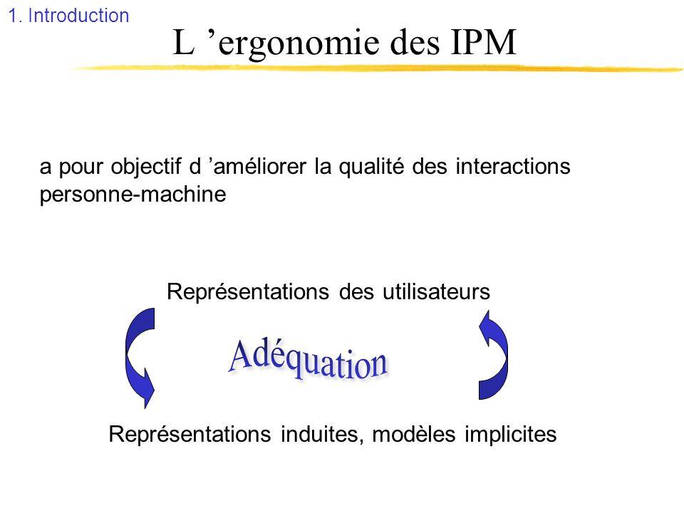 L 'ergonomie des IPM Adéquation