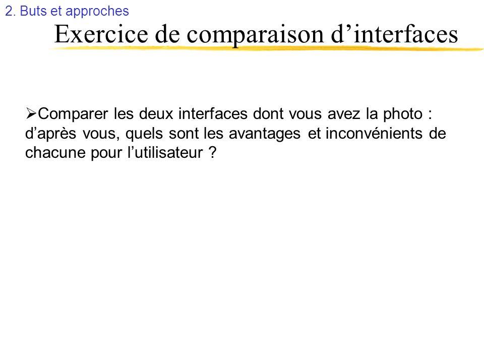 Exercice de comparaison d'interfaces