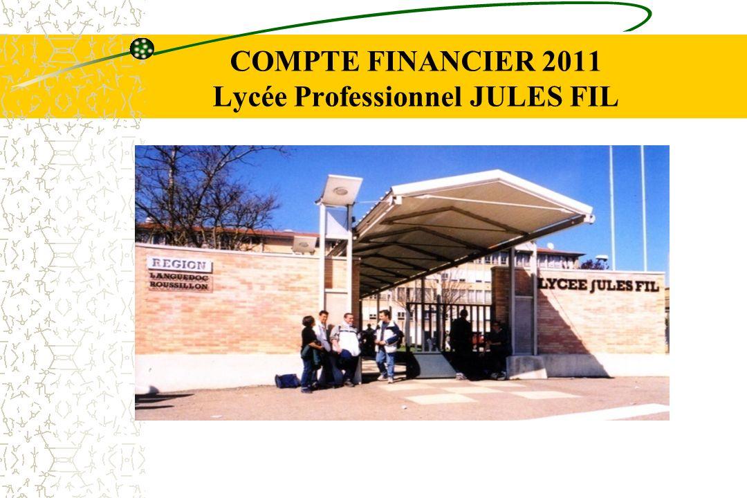 COMPTE FINANCIER 2011 Lycée Professionnel JULES FIL