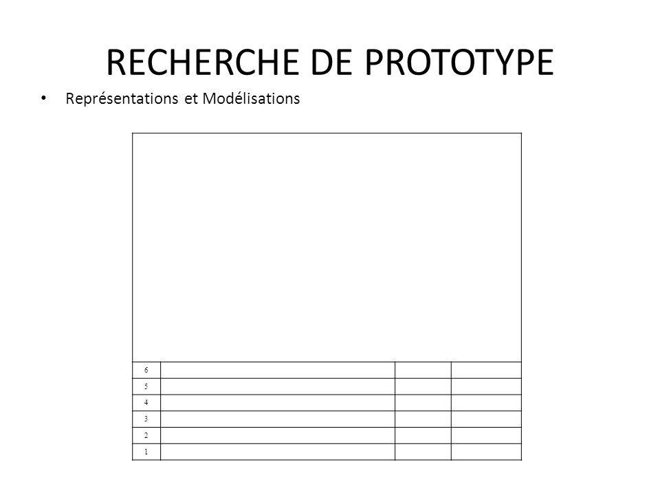RECHERCHE DE PROTOTYPE