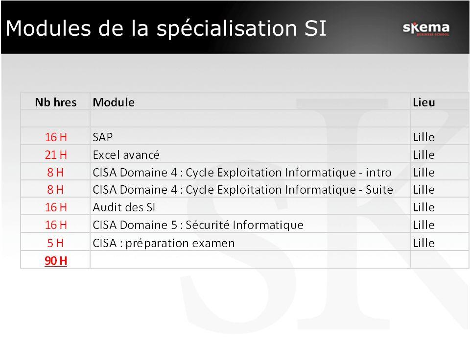 Modules de la spécialisation SI